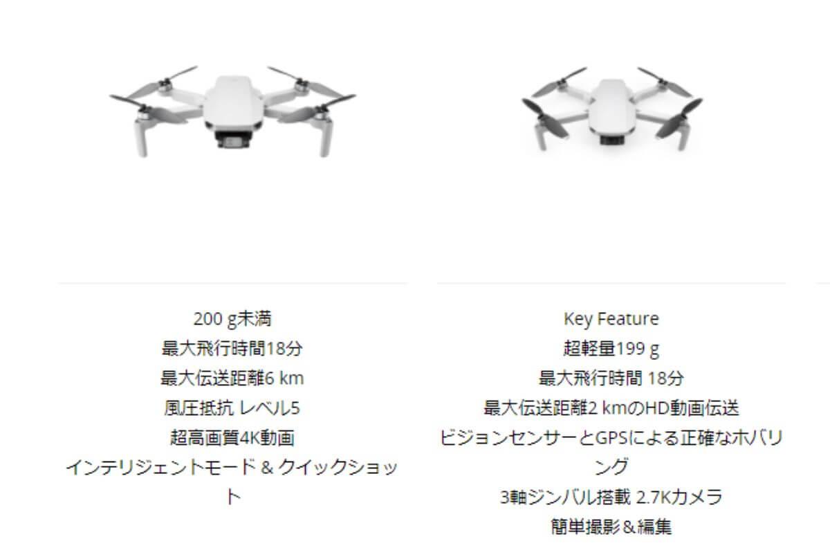 ドローン 初心者 DJI Mini 2 開封レビュー 機能