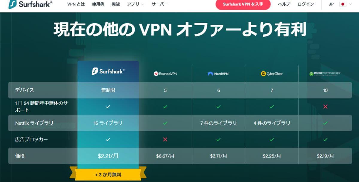 VPN 海外 アクセス 制限 おすすめ Surfsark VPN