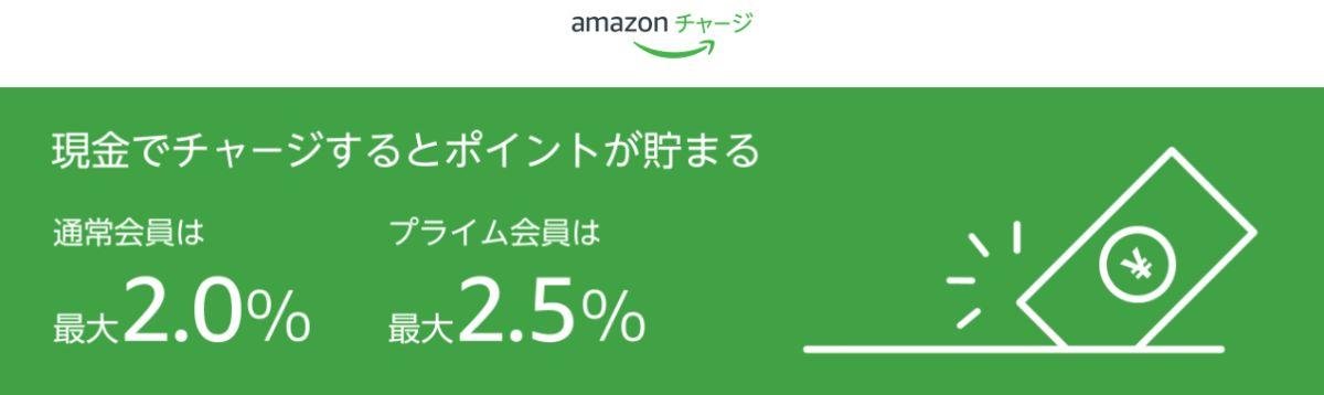 2021年 Amazon プライムデー チャージタイプギフト券